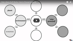 Thumbnail of the How to Choose Keywords video from McMaster