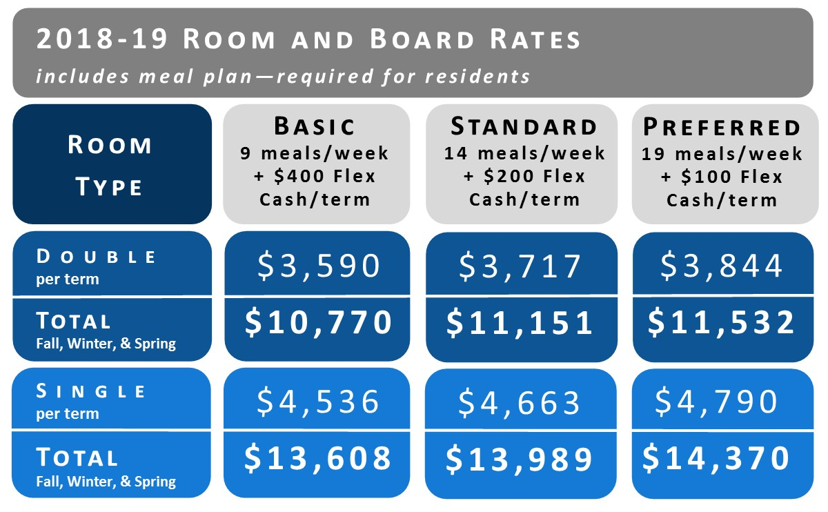 2018-19 Room and Board Rates